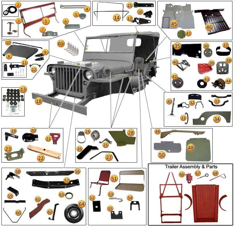 Jeep Willys Body Parts Accessories 41 45 Mb Gpw Morris 4x4 Center