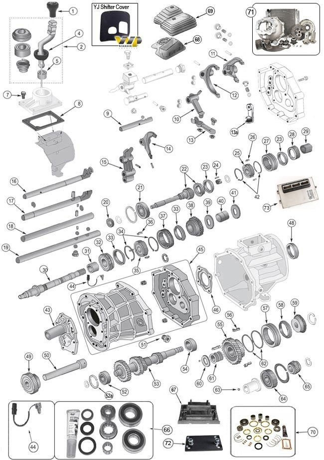 np231 breakdown diagram aisin ax15 transmission parts for wrangler tj  yj  cherokee xj  aisin ax15 transmission parts for