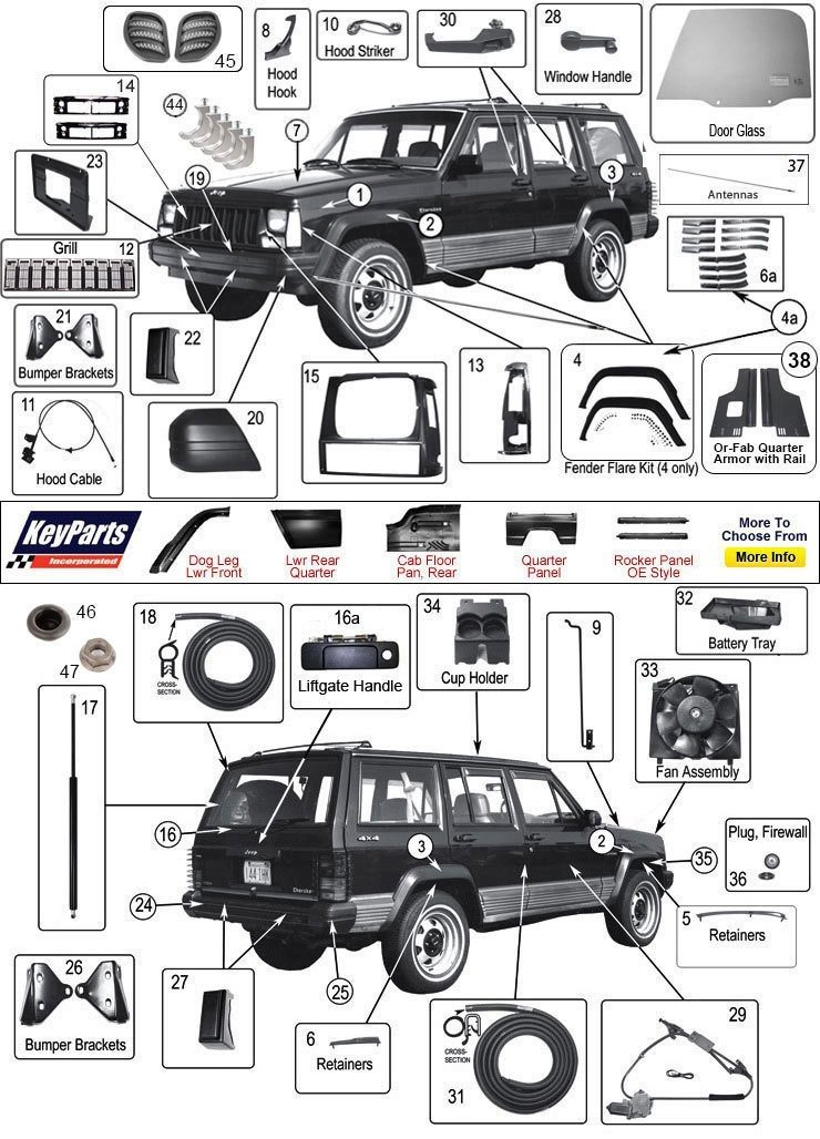 Jeep Cherokee Xj Body Parts Diagram Replacement Oem Outer Body Panel Parts Diagram Morris 4x4 Center