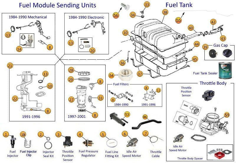 1998 jeep wrangler fuel pump wiring diagram fuel system parts for cherokee xj morris 4x4  fuel system parts for cherokee xj