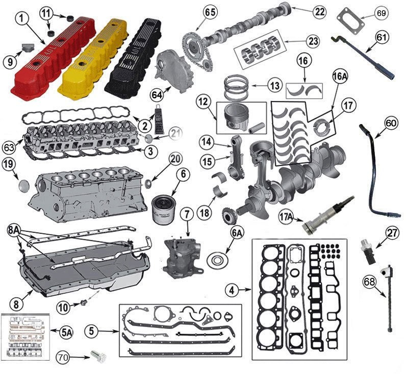 Jeep Engine Parts Diagram - OEM Replacement 4.0 Liter (242) AMC Engine TJ,  YJ, XJ, ZJ, WJ & Grand Wagoneer Diagram - Morris 4x4 CenterMorris 4x4