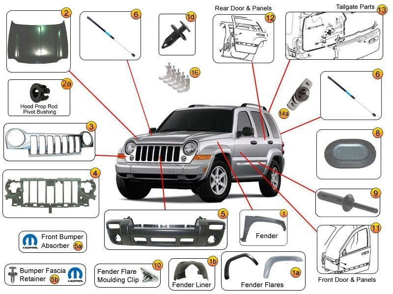 Jeep Liberty Body Parts & Accessories|02-12 KJ KK| Morris 4x4 Center | 2005 Jeep Liberty Sport Engine Diagram |  | Morris 4x4 Center