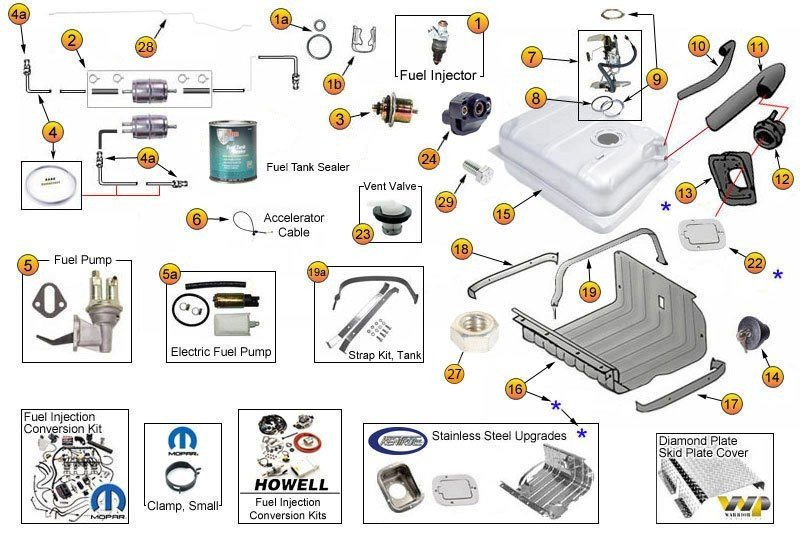Fuel System Parts for Wrangler YJ | Morris 4x4 on fuel injection service, fuel injection sensor, fuel injection carburetor, fuel injection valve, fuel injection engine, fuel pump wiring diagram, fuel injection flow diagram, fuel injection ford, fuel injection systems, fuel injection fuel tank, fuel injection timing, fuel gauge wiring diagram, fuel injection troubleshooting guide, fuel injection exploded view, fuel injection fuse, fuel injection distributor, fuel injection pump diagram, fuel oil pump diagram, fuel injection hose, 1989 f150 fuel system diagram,