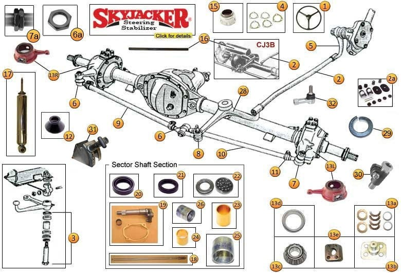 1953 cj3a wiring diagram schematic steering parts   accessories for jeep cj5  vintage cj s   willys  jeep cj5  vintage cj s   willys