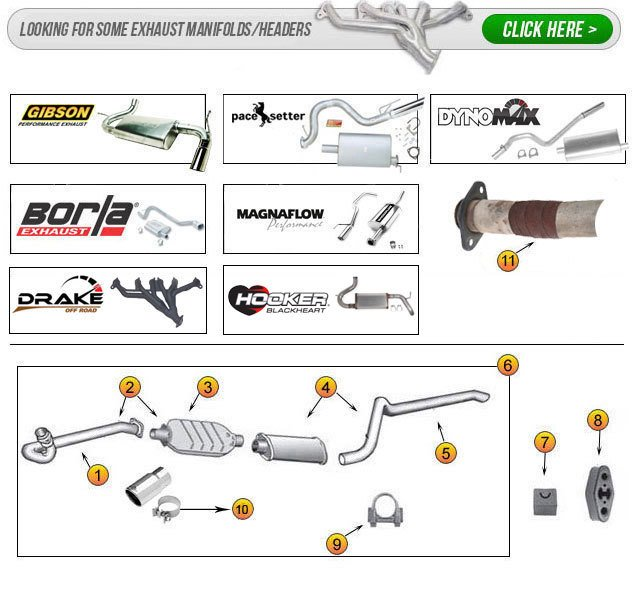Jeep Cherokee Xj Exhaust Parts Diagram Oem Replacement 84 01 Muffler Exhaust System Morris 4x4 Center