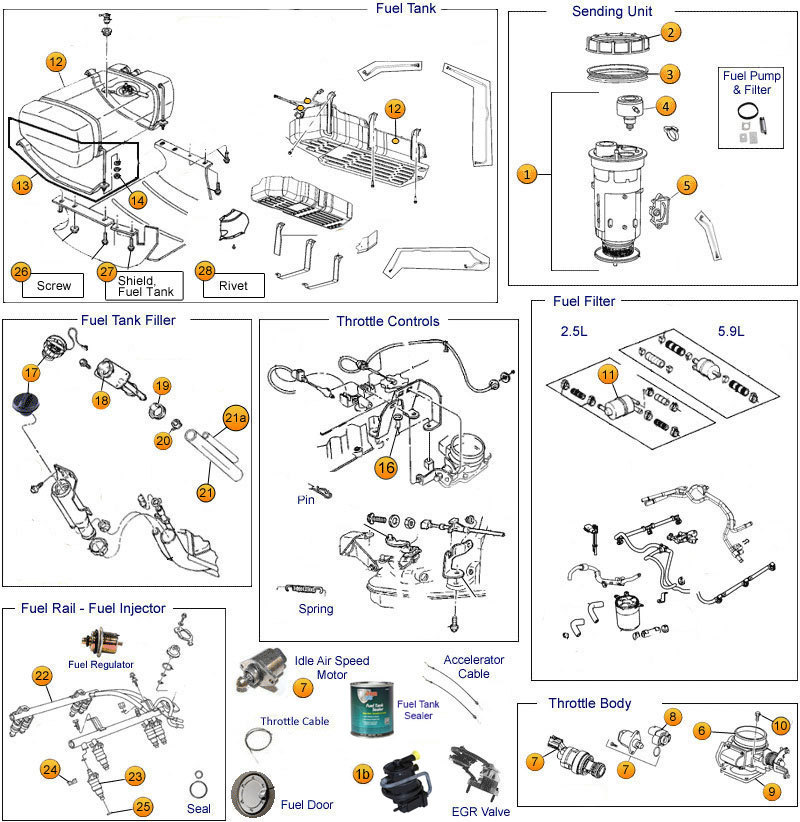 Jeep Grand Cherokee WJ Fuel System Parts Diagram - OEM Replacement Fuel  Tank & Pump Parts Diagram - Morris 4x4 Center | Wj Fuel Filter |  | Morris 4x4 Center