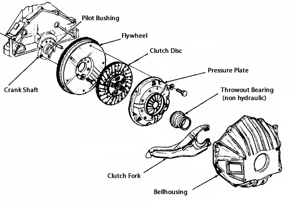 Jeep Wrangler Heater Box Diagram besides Jeep Wrangler Jk How To Replace Catalytic Converter 407293 furthermore Kia Forte Fan Diagram besides 3susw Fuel Filter Located 90 Jeep Cherokee 4 additionally T14444300 Get serpentine belt routing diagram 1989. on 2011 jeep wrangler unlimited sport