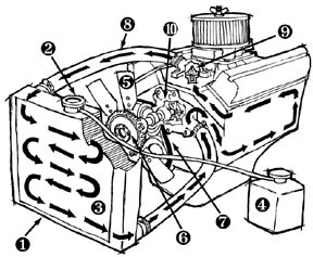 jeep liberty heater diagram schematic diagrams 2010 jeep liberty vacuum diagram 2006 jeep liberty cooling system diagram residential electrical 2003 jeep liberty heater core diagram jeep liberty heater diagram