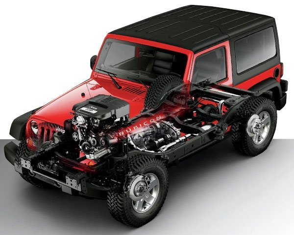 Jeep Unibody and Ladder Frames, What's the Difference