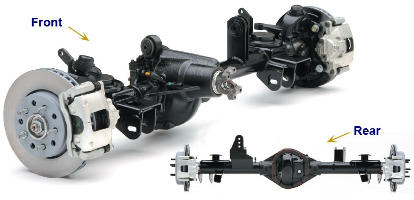 Front-rear-Jeep-Axle