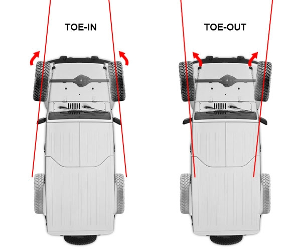 Jeep Toe in or Toe Out Example
