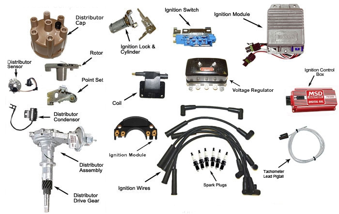 jeep ignition parts
