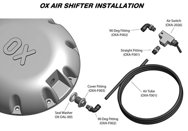 ox air locker for jeeps