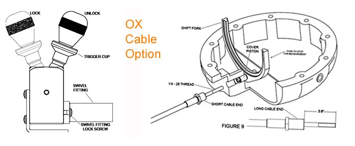 ox cable lockers for jeeps