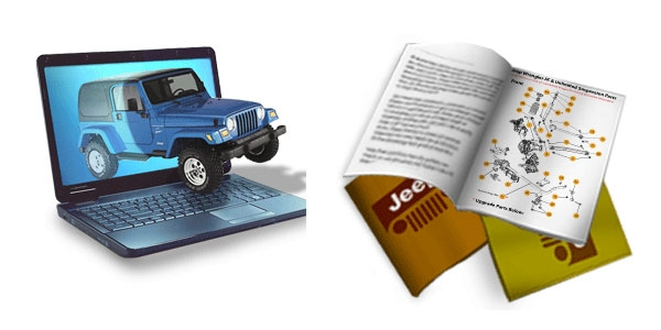 Jeep Knowledge Base Information
